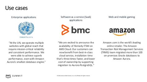 Databases on AWS - The right tool for the right job