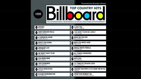 Billboard Top Country Hits - 1999 - YouTube