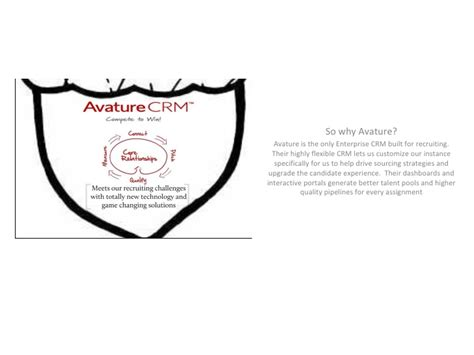 Setting up a Sourcing Function using Avature as the