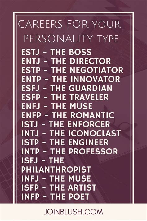 317 best MBTI CHARTS images on Pinterest   Myer briggs
