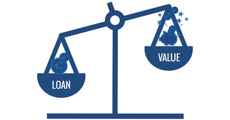 Loan to Value - LTV | Wiki