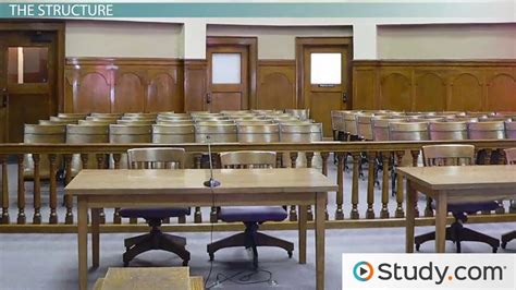 The Juvenile Court System: History & Structure - Video